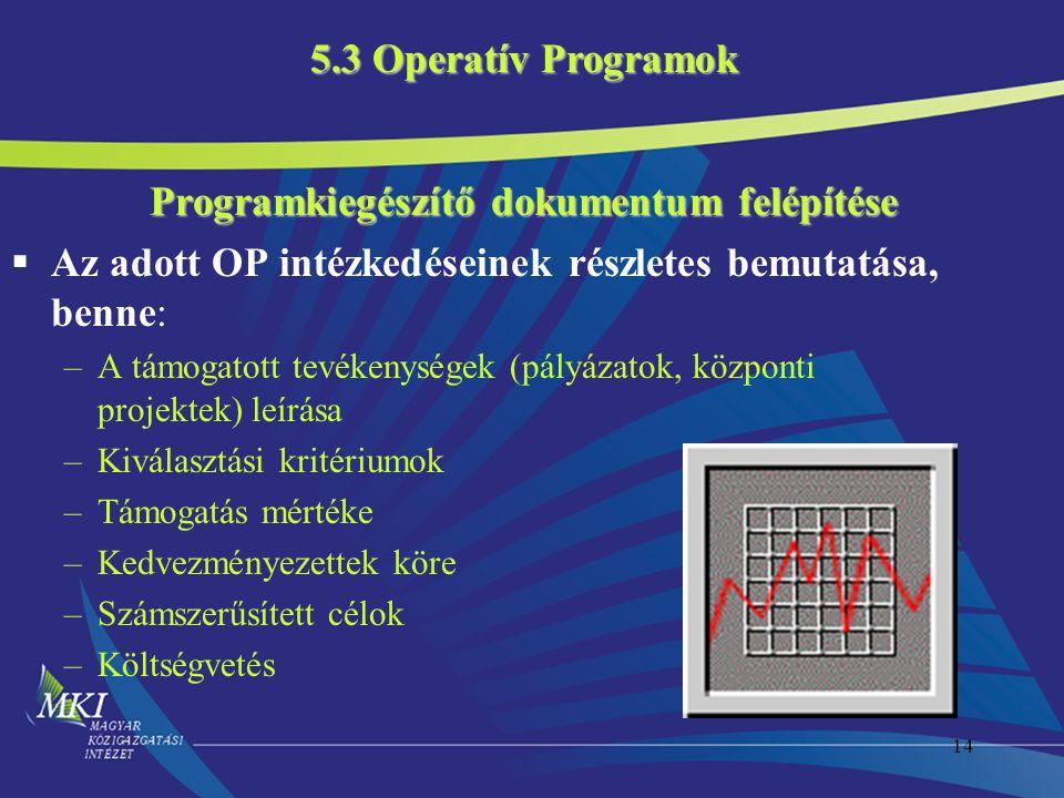 Programkiegészítő dokumentum felépítése