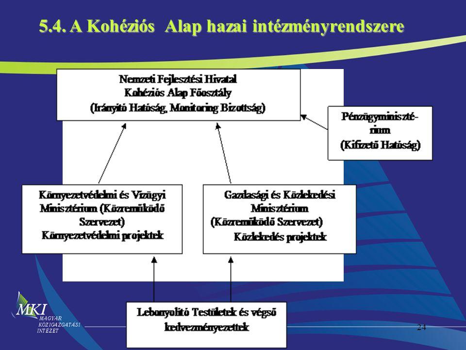 5.4. A Kohéziós Alap hazai intézményrendszere