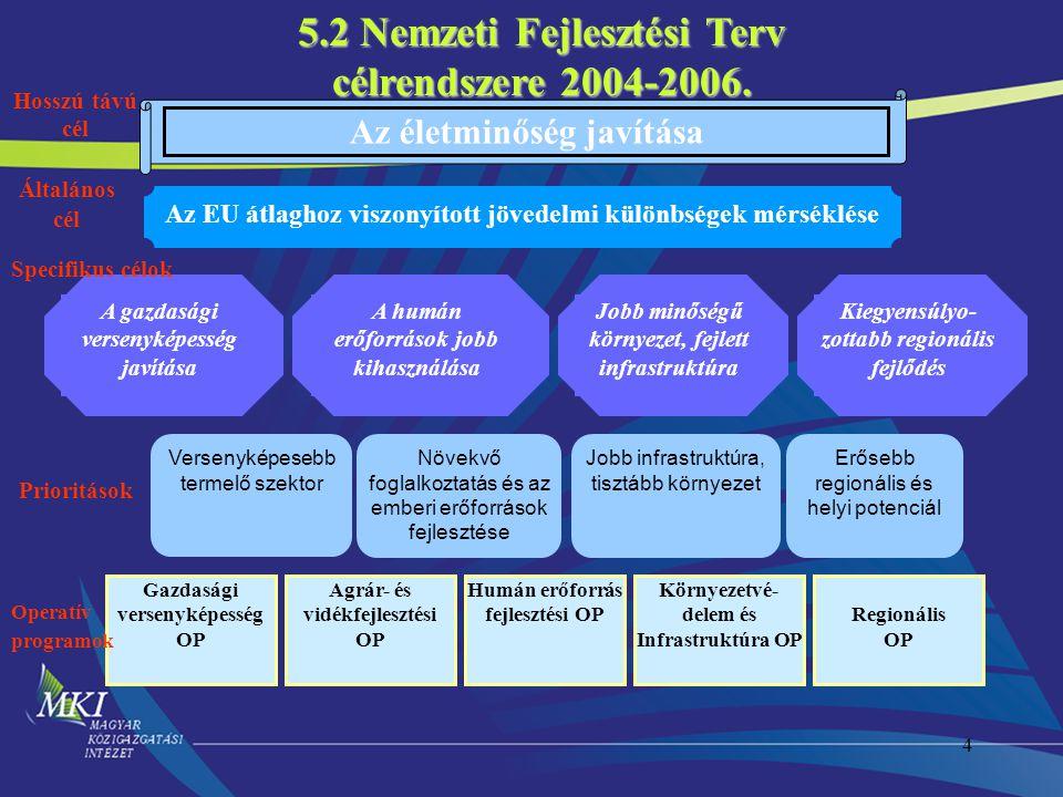 5.2 Nemzeti Fejlesztési Terv célrendszere 2004-2006.