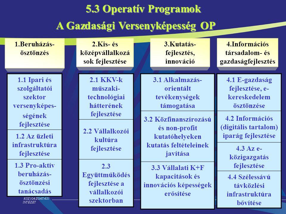 5.3 Operatív Programok A Gazdasági Versenyképesség OP