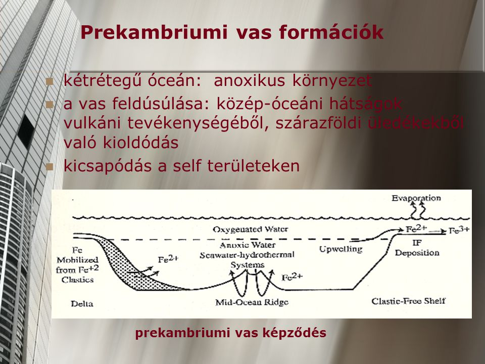 Prekambriumi vas formációk