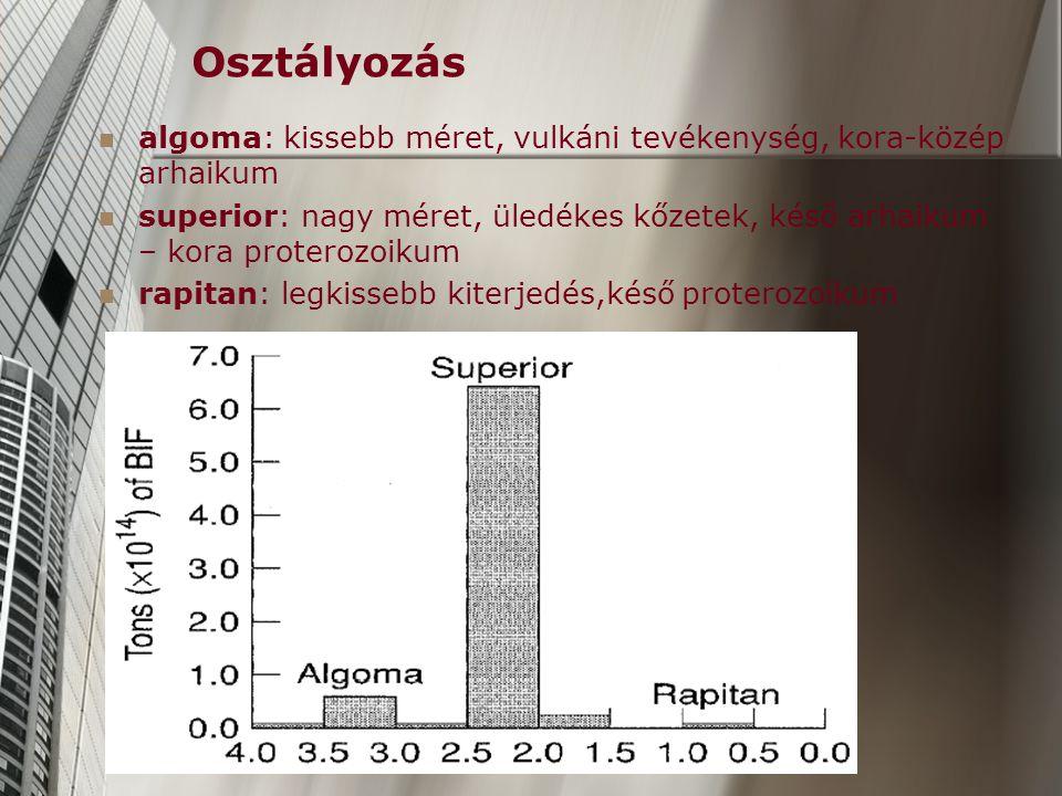 Osztályozás algoma: kissebb méret, vulkáni tevékenység, kora-közép arhaikum.