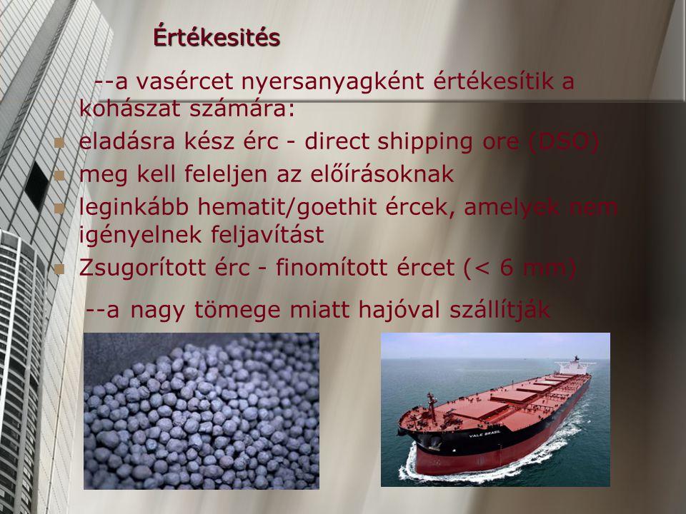 Értékesités --a vasércet nyersanyagként értékesítik a kohászat számára: eladásra kész érc - direct shipping ore (DSO)