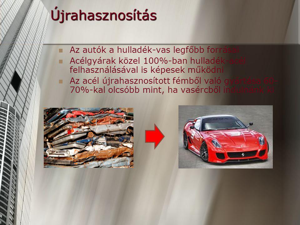 Újrahasznosítás Az autók a hulladék-vas legfőbb forrásai