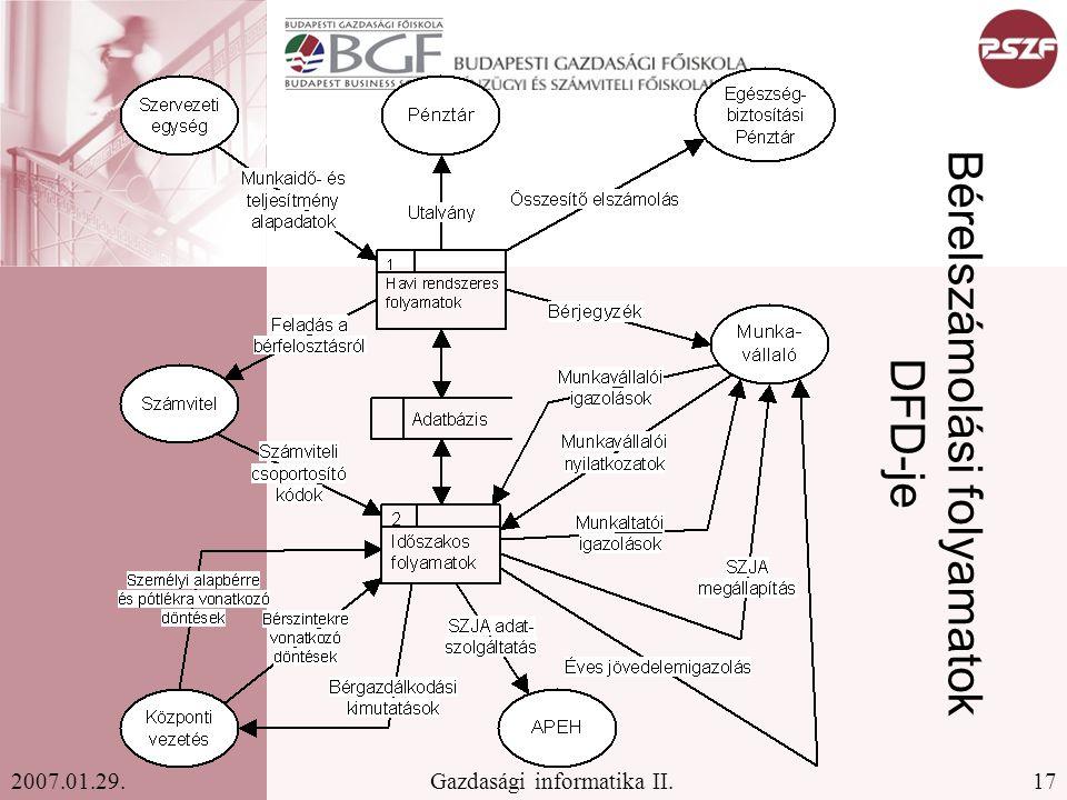 Bérelszámolási folyamatok DFD-je