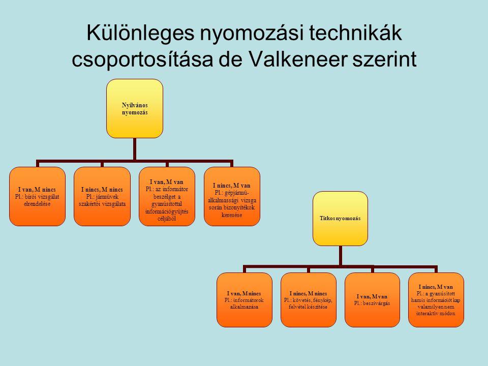 Különleges nyomozási technikák csoportosítása de Valkeneer szerint