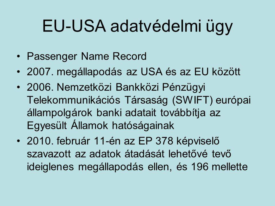 EU-USA adatvédelmi ügy