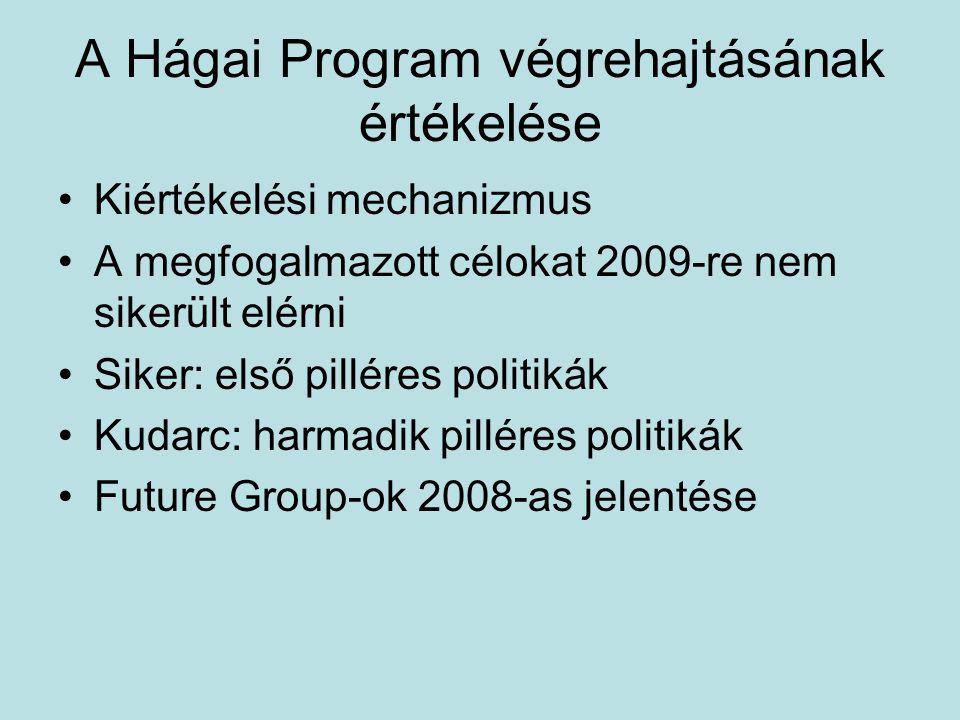 A Hágai Program végrehajtásának értékelése