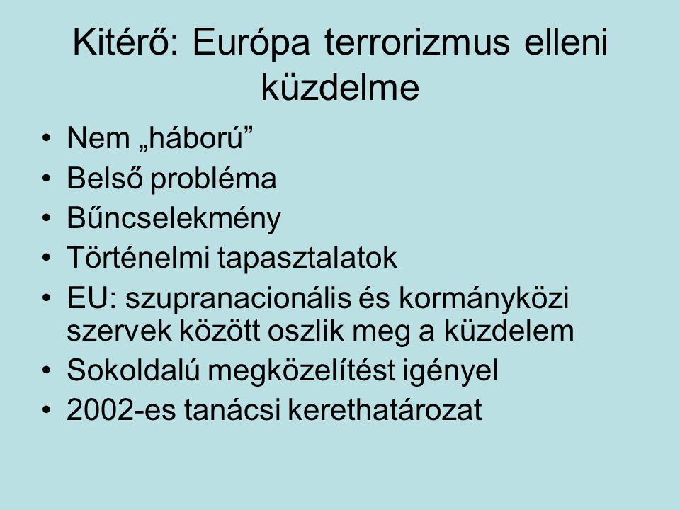 Kitérő: Európa terrorizmus elleni küzdelme