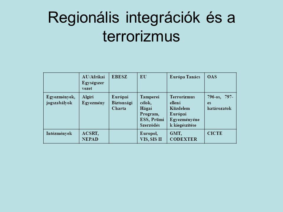 Regionális integrációk és a terrorizmus