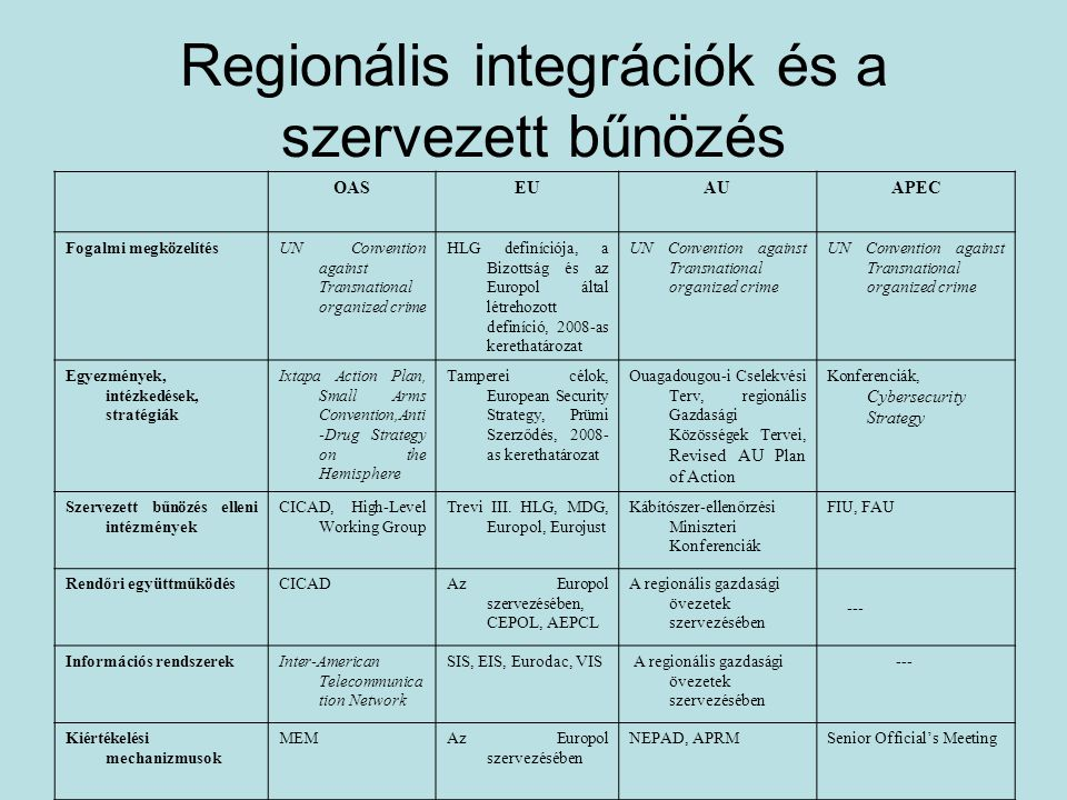 Regionális integrációk és a szervezett bűnözés