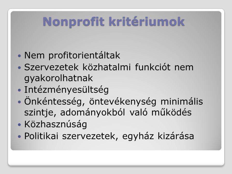 Nonprofit kritériumok