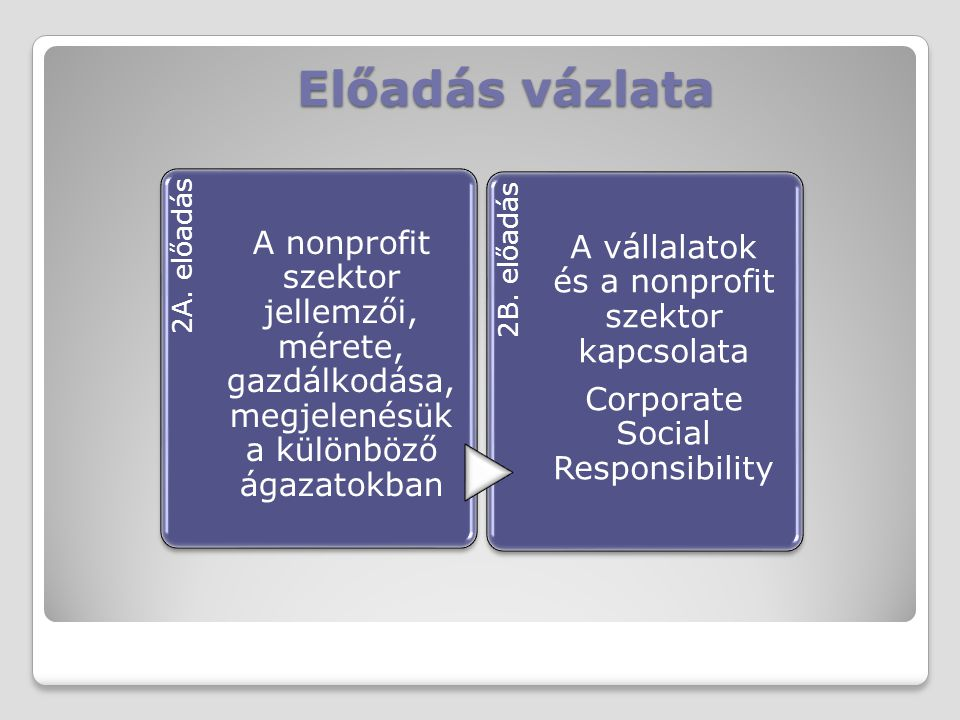 Előadás vázlata 2A. előadás. A nonprofit szektor jellemzői, mérete, gazdálkodása, megjelenésük a különböző ágazatokban.
