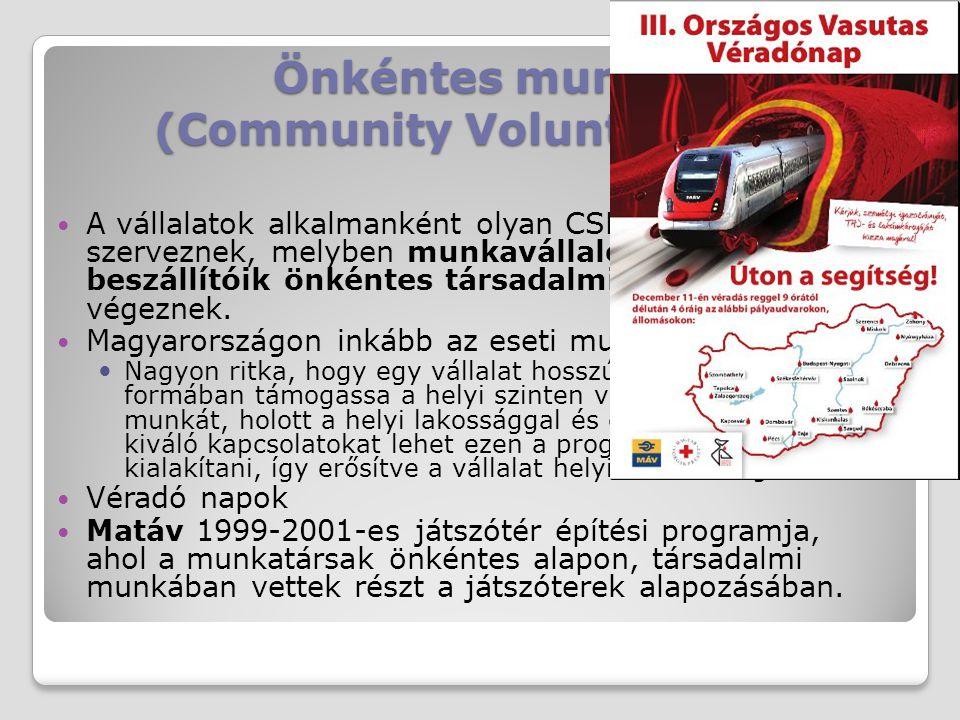 Önkéntes munka (Community Volunteering)