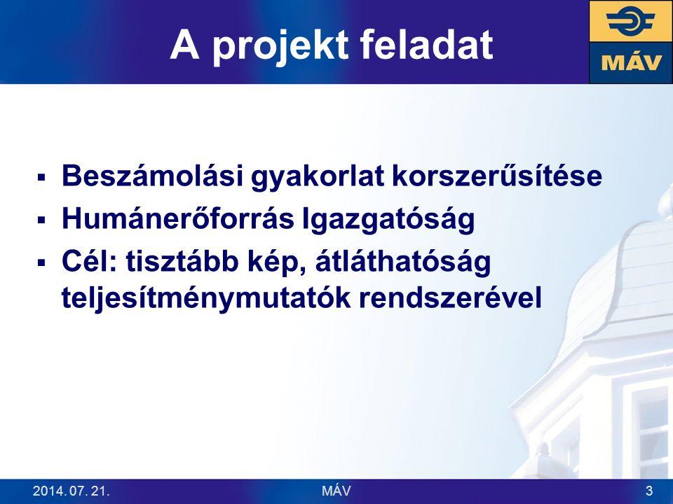 A projekt feladat Beszámolási gyakorlat korszerűsítése