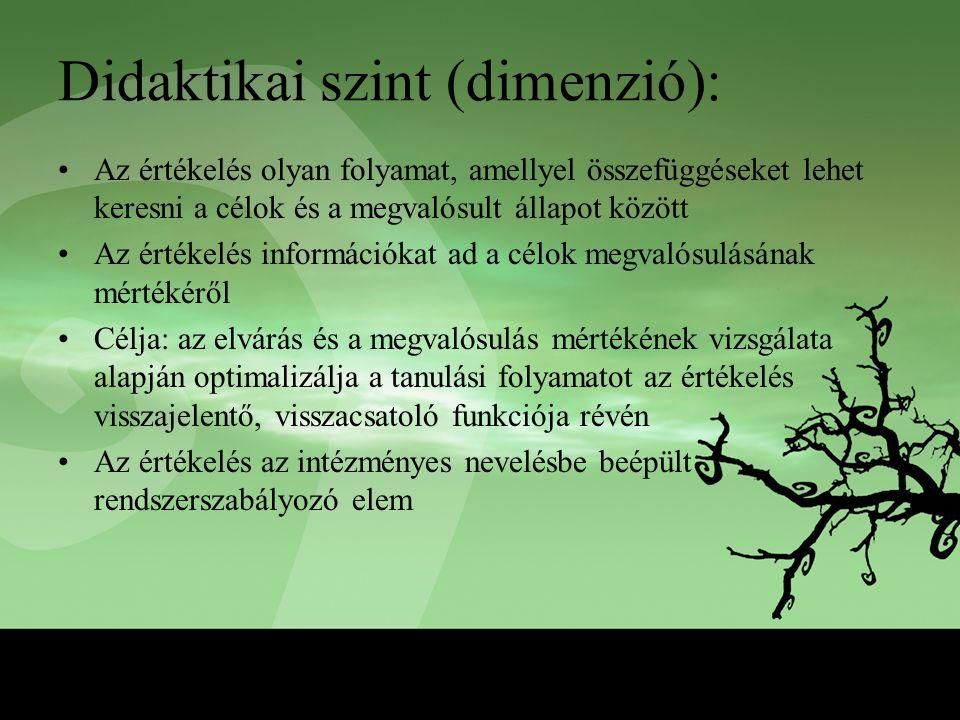 Didaktikai szint (dimenzió):