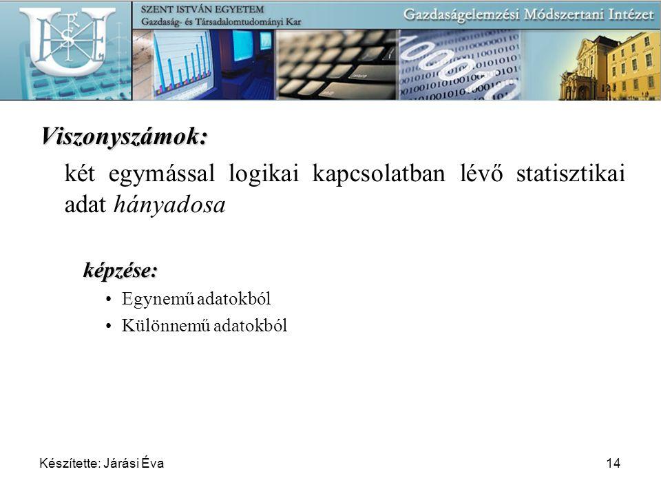 két egymással logikai kapcsolatban lévő statisztikai adat hányadosa