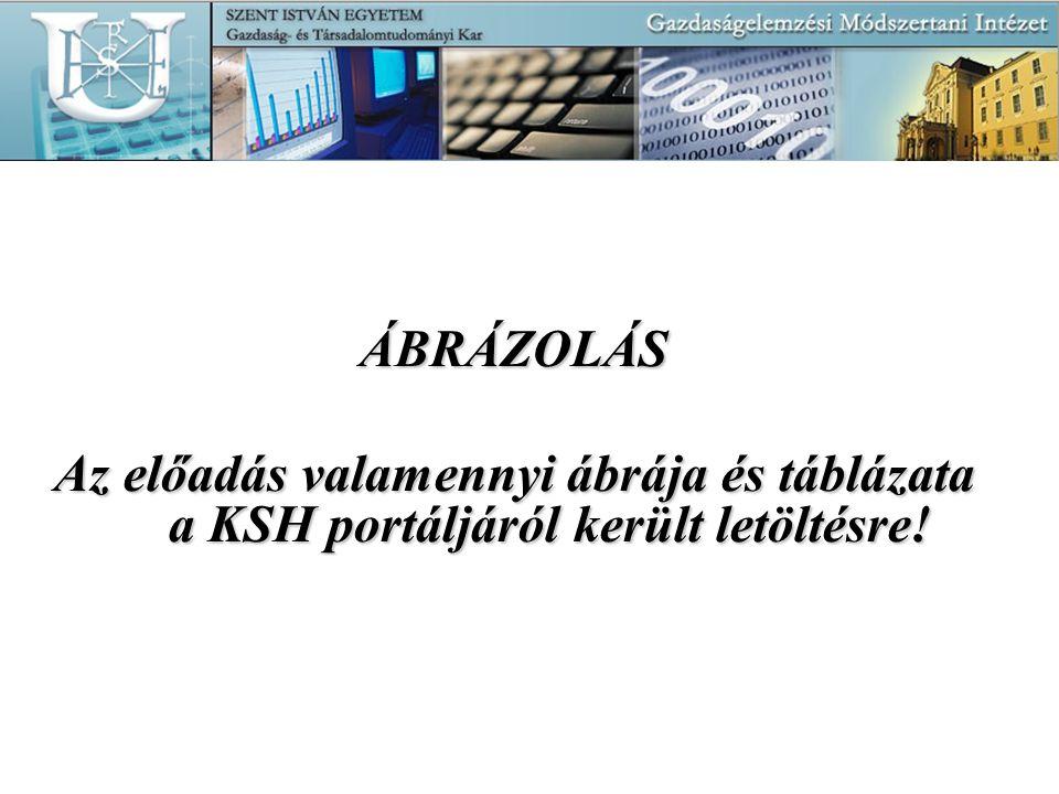 07-04-11 ÁBRÁZOLÁS Az előadás valamennyi ábrája és táblázata a KSH portáljáról került letöltésre!