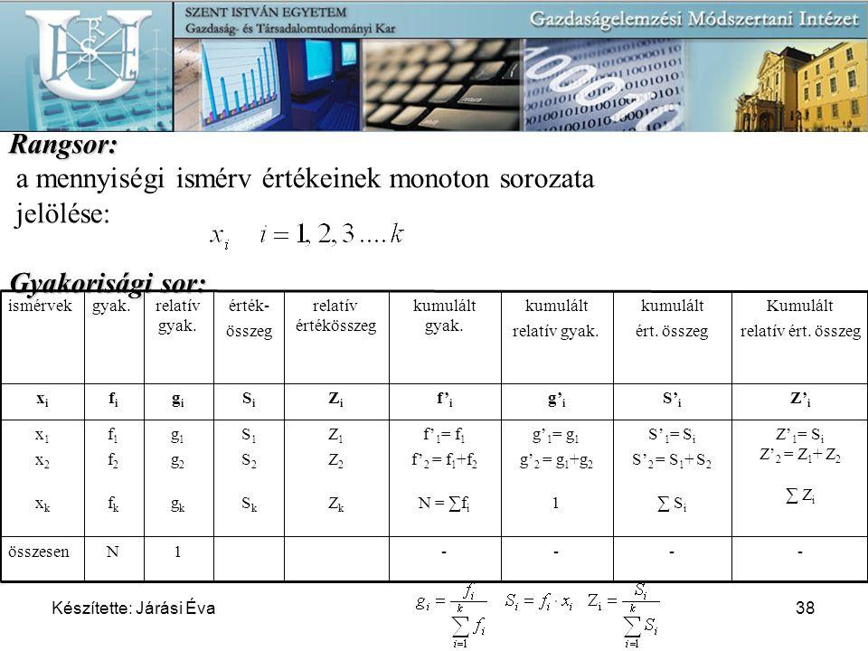 07-04-11 Rangsor: a mennyiségi ismérv értékeinek monoton sorozata jelölése: Gyakorisági sor: -