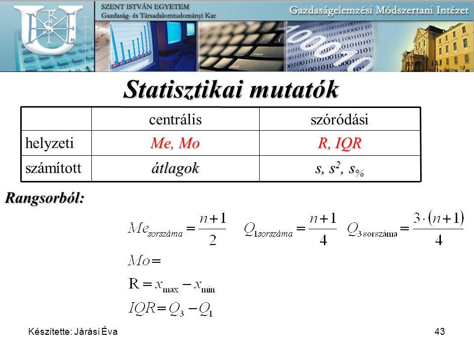 Statisztikai mutatók R, IQR Me, Mo helyzeti átlagok centrális