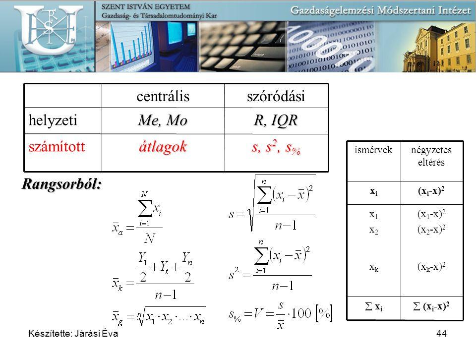 R, IQR Me, Mo helyzeti átlagok centrális s, s2, s% számított szóródási