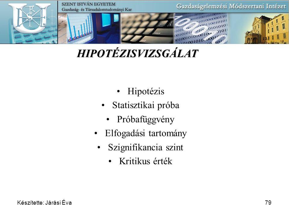 HIPOTÉZISVIZSGÁLAT Hipotézis Statisztikai próba Próbafüggvény