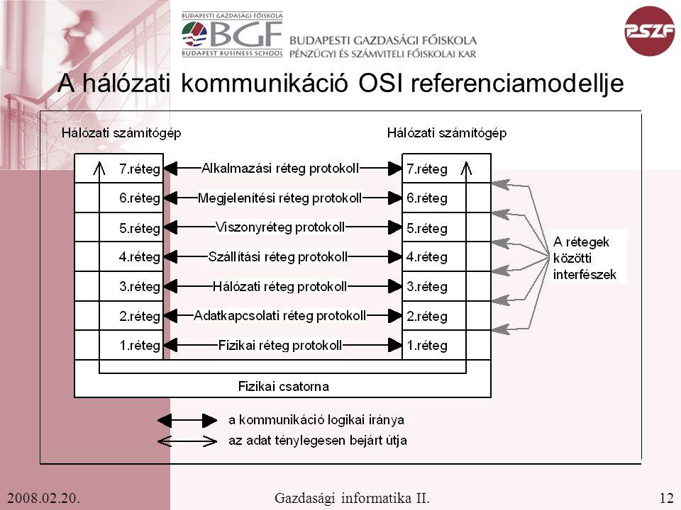 A hálózati kommunikáció OSI referenciamodellje