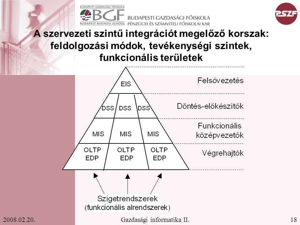 A szervezeti szintű integrációt megelőző korszak: feldolgozási módok, tevékenységi szintek, funkcionális területek