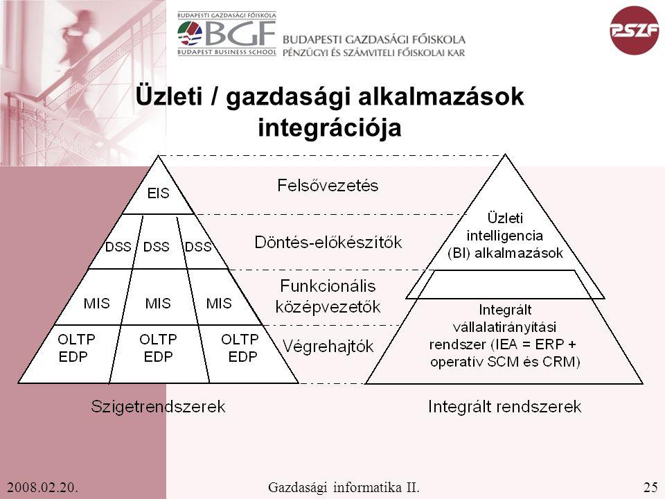 Üzleti / gazdasági alkalmazások integrációja