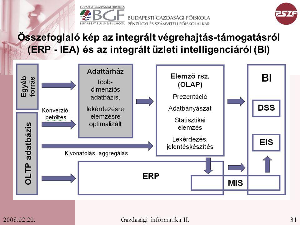 Összefoglaló kép az integrált végrehajtás-támogatásról (ERP - IEA) és az integrált üzleti intelligenciáról (BI)