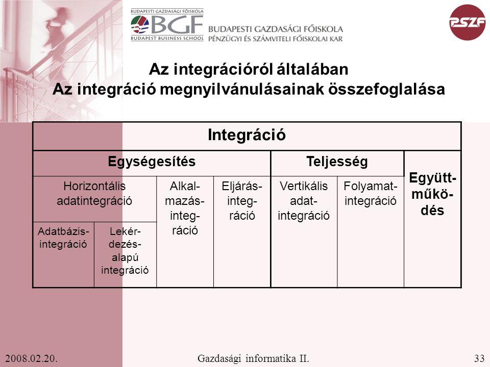 Az integrációról általában Az integráció megnyilvánulásainak összefoglalása
