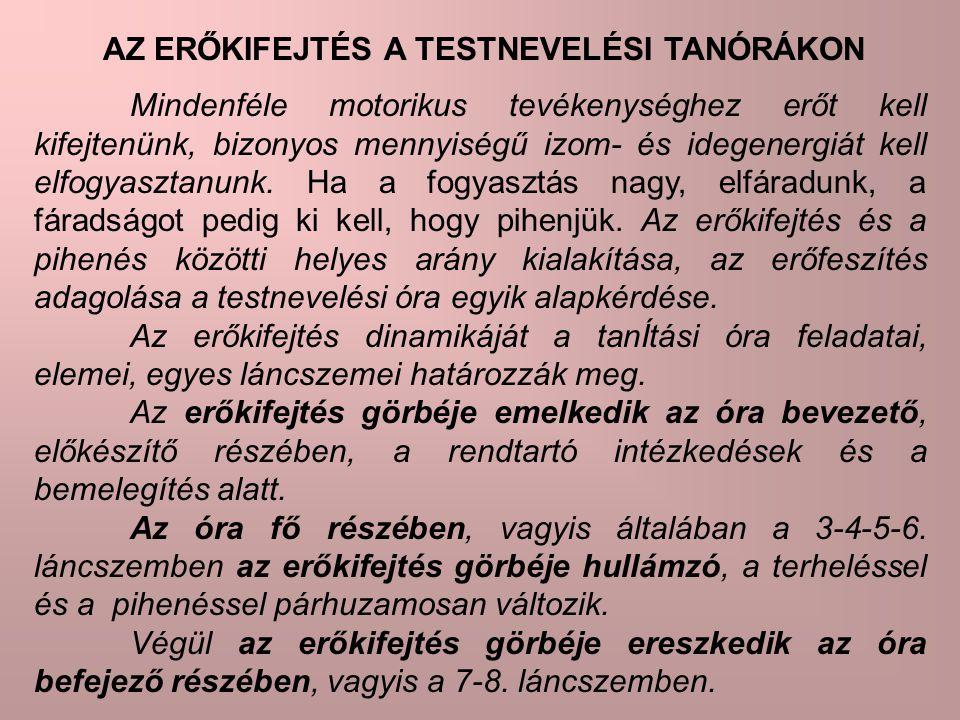 AZ ERŐKIFEJTÉS A TESTNEVELÉSI TANÓRÁKON