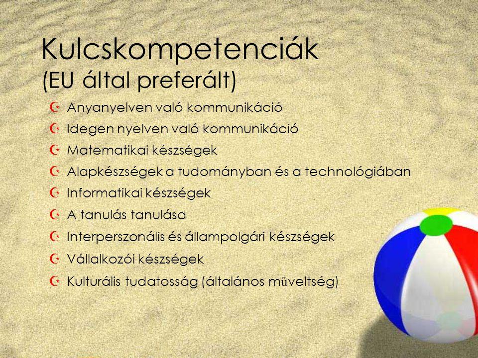 Kulcskompetenciák (EU által preferált)