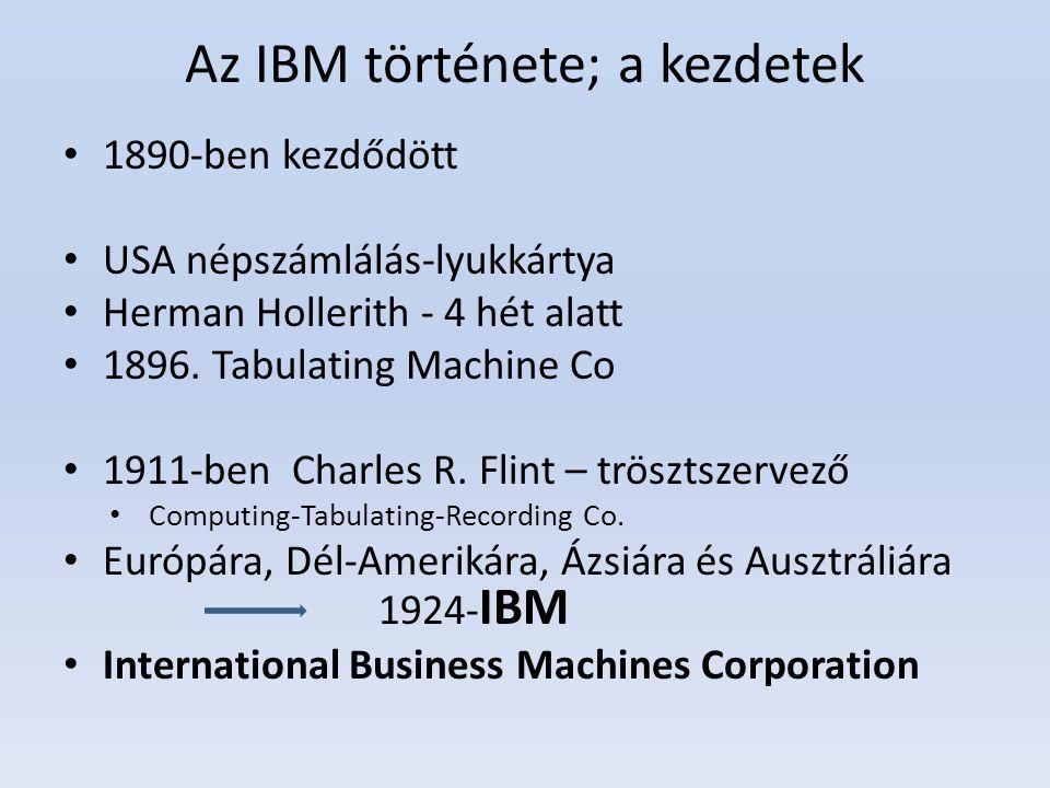 Az IBM története; a kezdetek