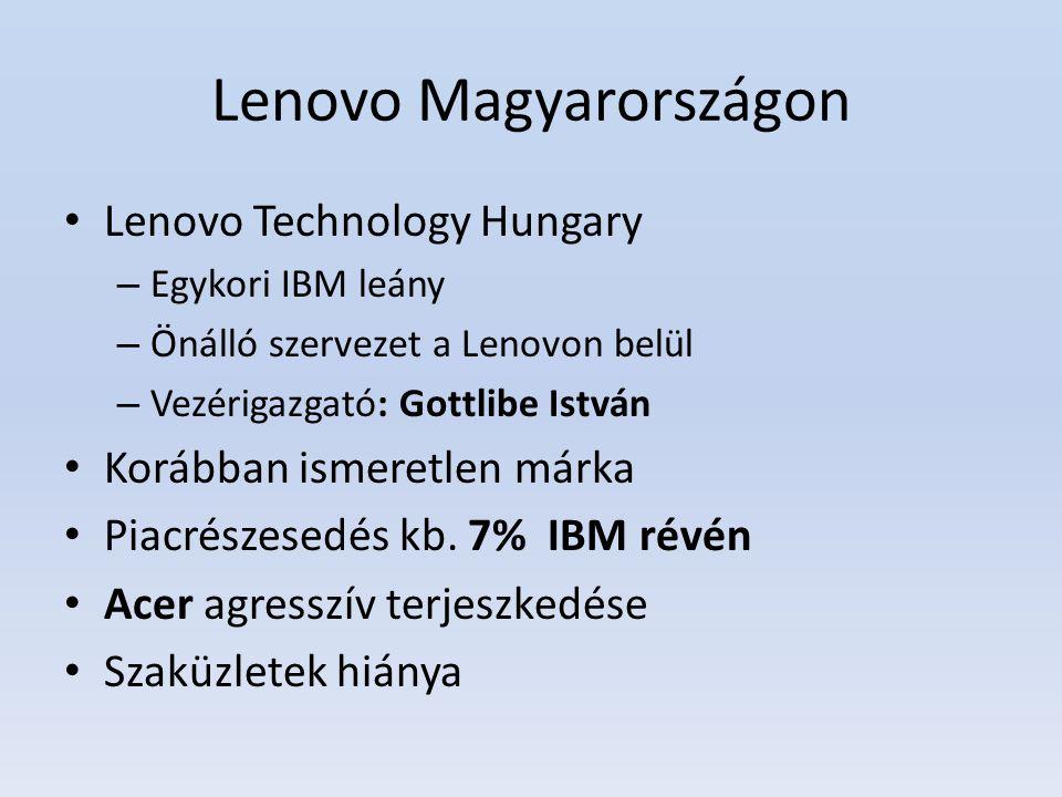 Lenovo Magyarországon