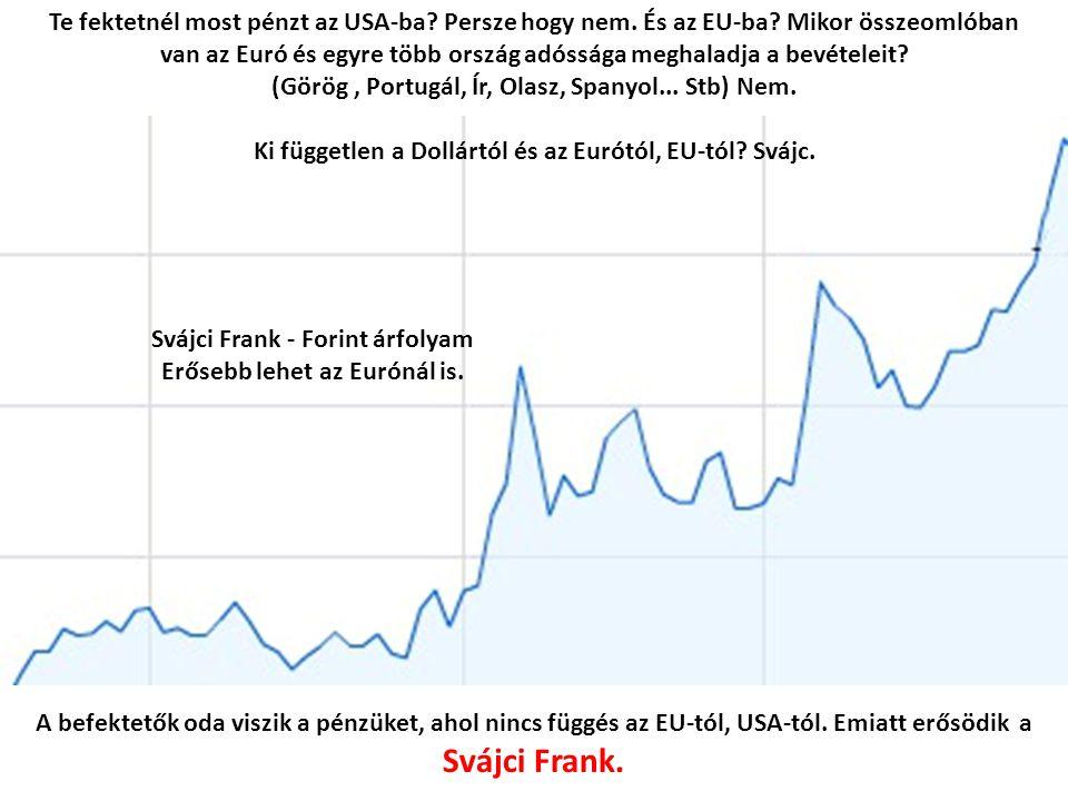 van az Euró és egyre több ország adóssága meghaladja a bevételeit