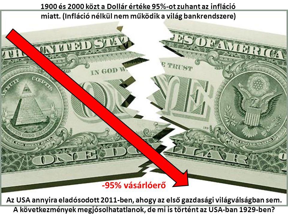 1900 és 2000 közt a Dollár értéke 95%-ot zuhant az infláció miatt