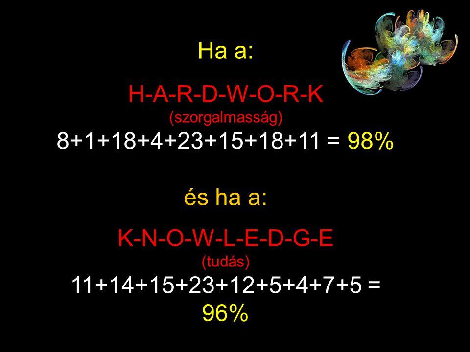 Ha a: H-A-R-D-W-O-R-K 8+1+18+4+23+15+18+11 = 98% és ha a: