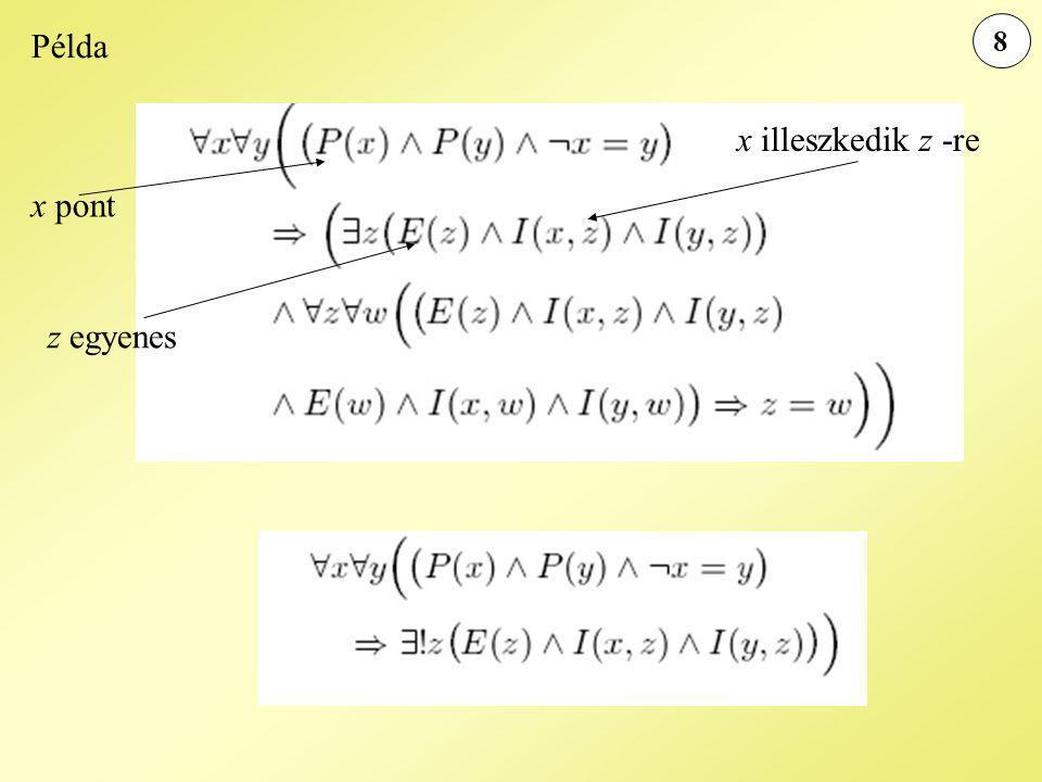 Példa 8 x illeszkedik z -re x pont z egyenes