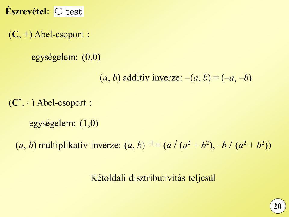 (a, b) additív inverze: –(a, b) = (–a, –b)