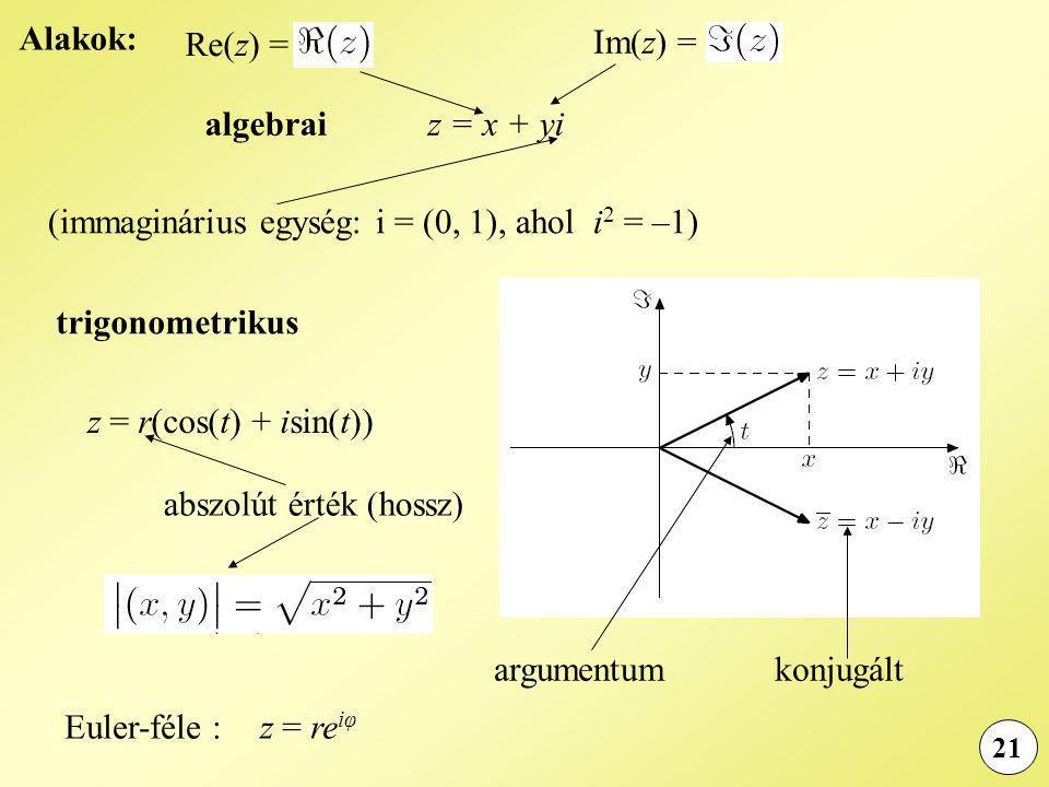 (immaginárius egység: i = (0, 1), ahol i2 = –1)