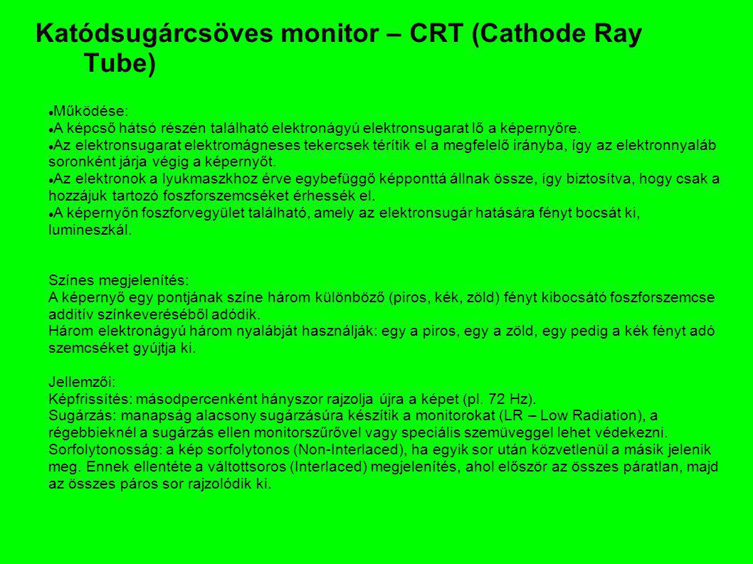 Katódsugárcsöves monitor – CRT (Cathode Ray Tube)