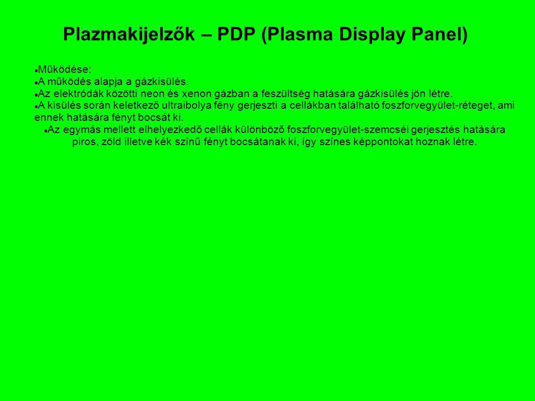 Plazmakijelzők – PDP (Plasma Display Panel)