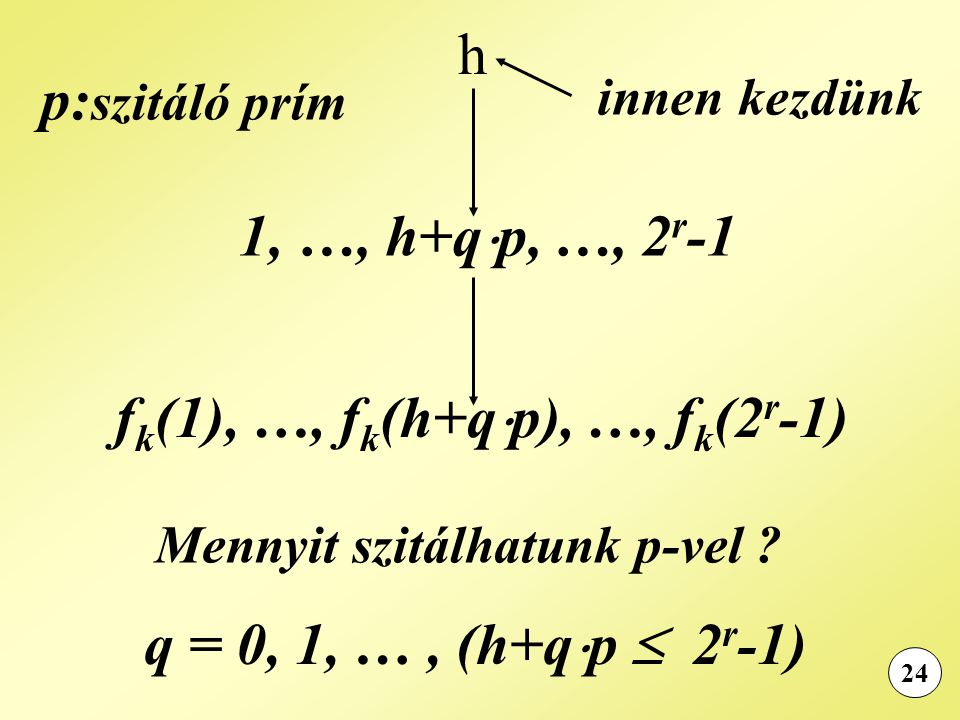 fk(1), …, fk(h+qp), …, fk(2r-1) Mennyit szitálhatunk p-vel
