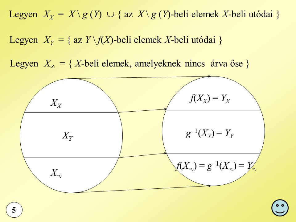 Legyen XX = X \ g (Y)  { az X \ g (Y)-beli elemek X-beli utódai }