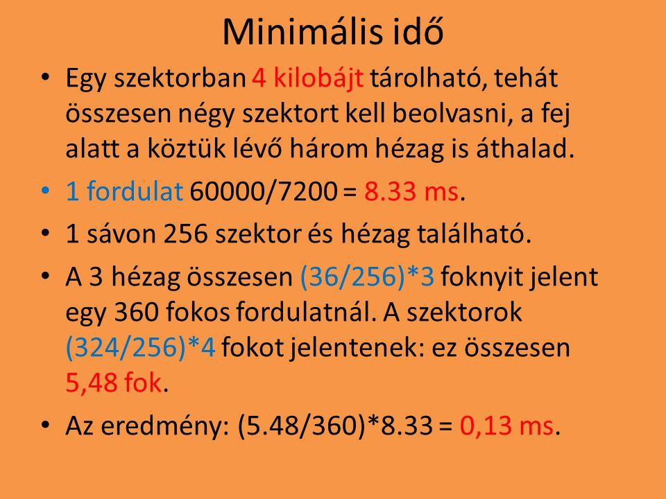 Minimális idő Egy szektorban 4 kilobájt tárolható, tehát összesen négy szektort kell beolvasni, a fej alatt a köztük lévő három hézag is áthalad.