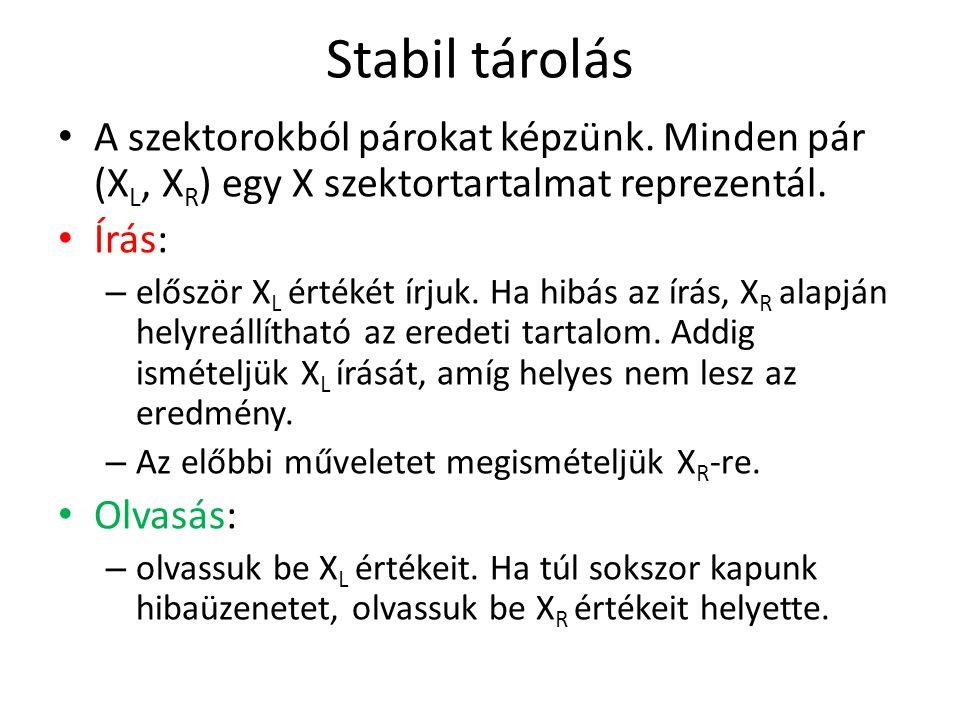 Stabil tárolás A szektorokból párokat képzünk. Minden pár (XL, XR) egy X szektortartalmat reprezentál.