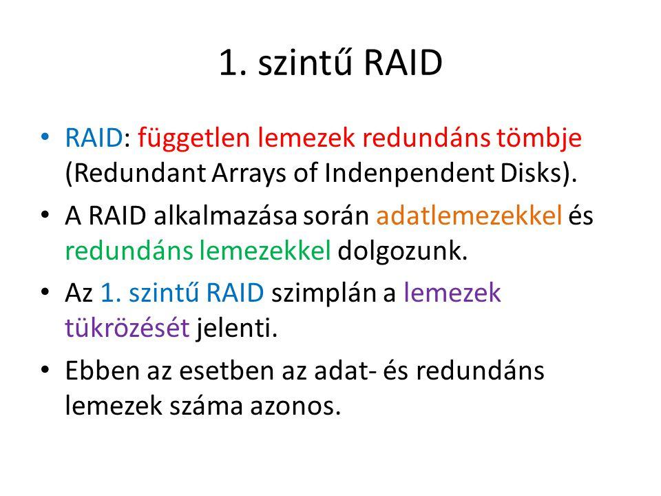 1. szintű RAID RAID: független lemezek redundáns tömbje (Redundant Arrays of Indenpendent Disks).