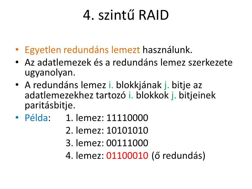 4. szintű RAID Egyetlen redundáns lemezt használunk.