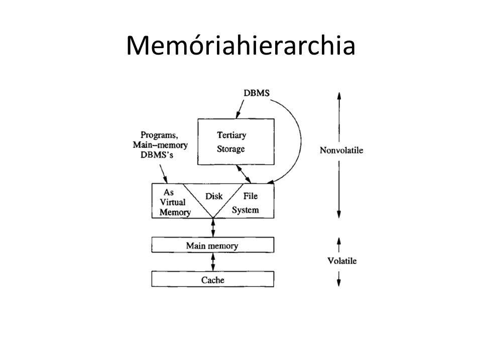 Memóriahierarchia